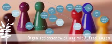 Organisationsentwicklung, Aufstellungen